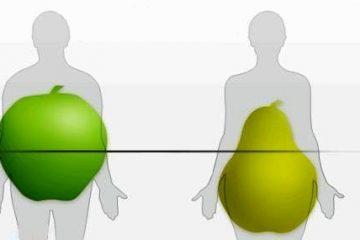 چاقی های آقایان، خطر حمله قلبی و دیابت