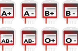 احتمال خطرمبتلاشدن به کرونا در  گروه های خونی